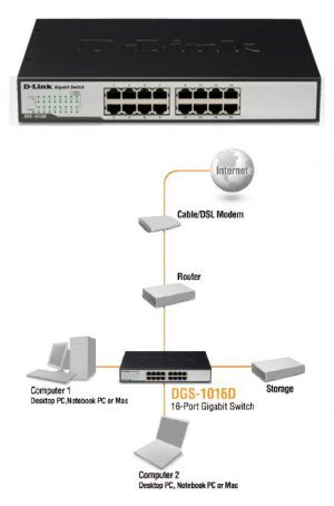 D-Link Switch SOHO Gigabit com 16x 10/100/1000Mbps RJ45