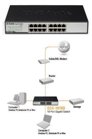 D-Link Switch SOHO Gigabit com 16x 10/100/1000Mbps RJ45